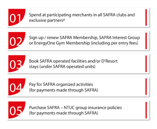 5 ways to earn your SAFRAPoints
